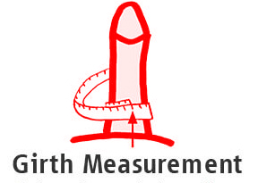 Measuring Your Girth